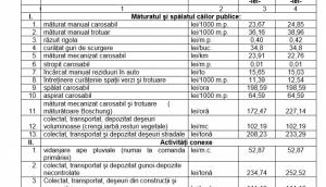 tabel tarife 1 750x430