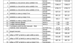tabel tarife 2 750x430