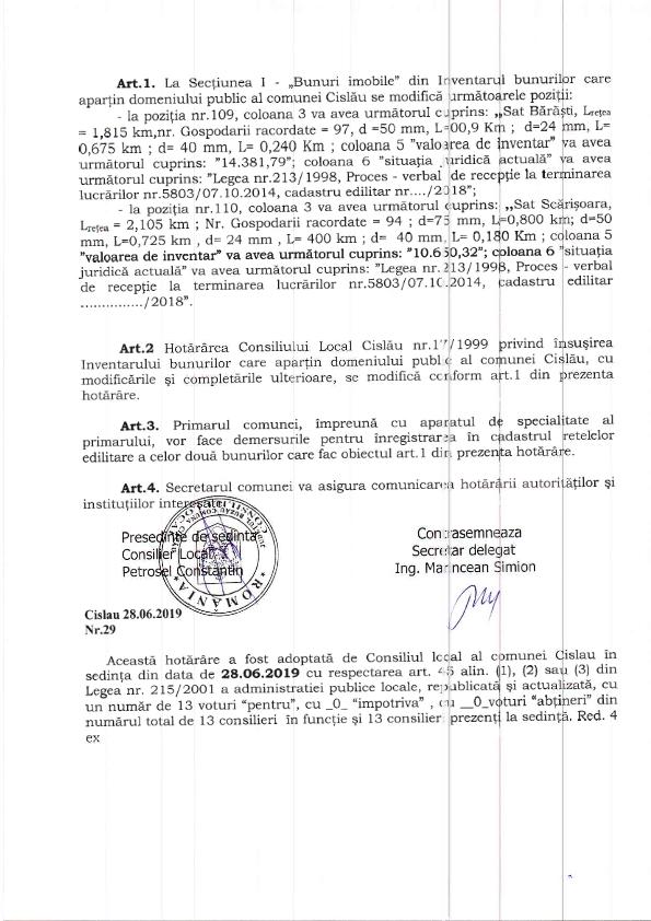 inventar domeniu public iunie 2019 002