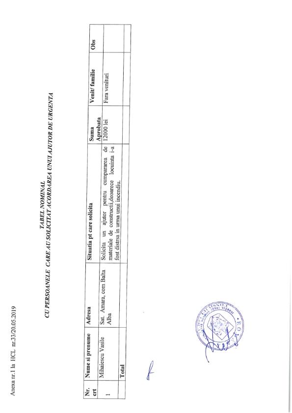 HCL Nr 33 20 05 2019 004